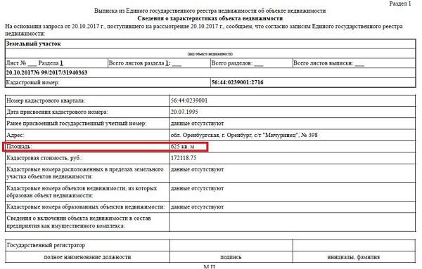 Вторая часть заявки электронного аукциона какие документы нужны